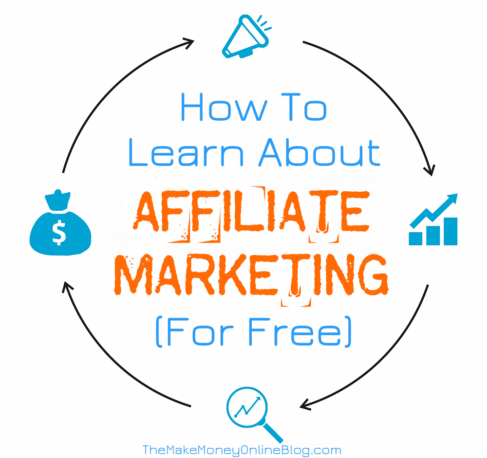 Marketing - Online Courses, Classes, Training, Tutorials ...
