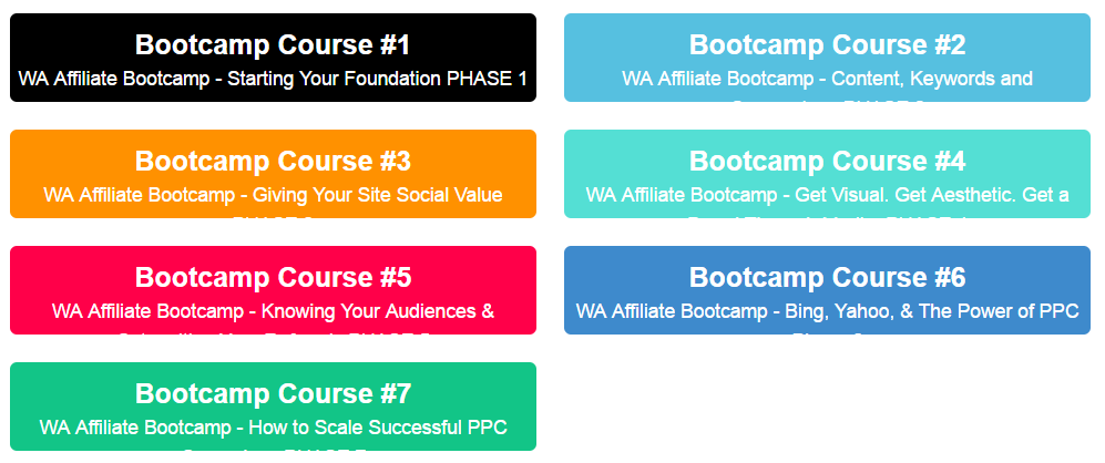 wealthy affiliate bootcamp training course overview