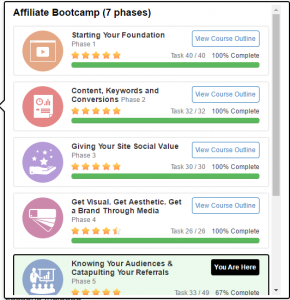 wealthy affiliate bootcamp training outline