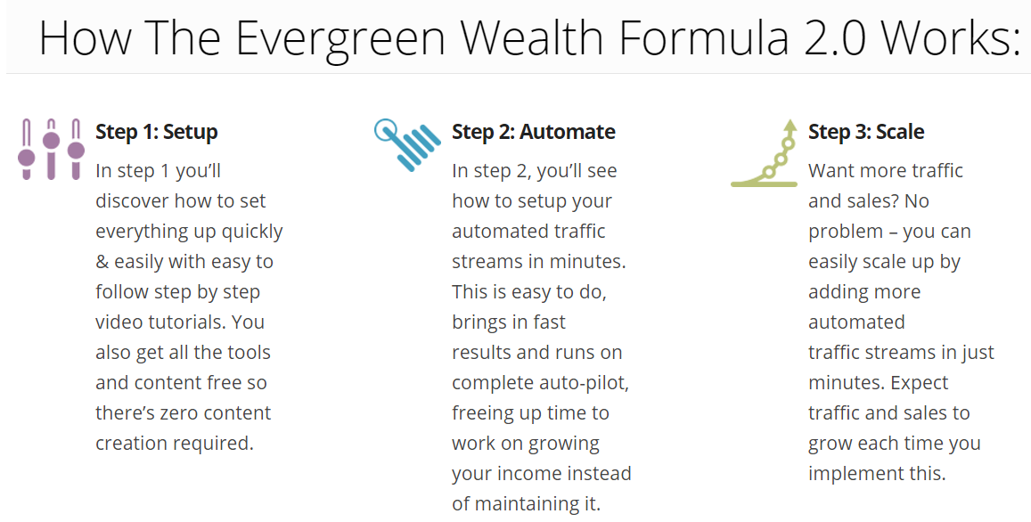 what is evergreen wealth formula james scholes