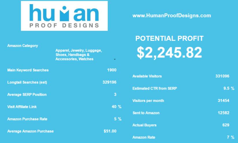 buy established website business for sale