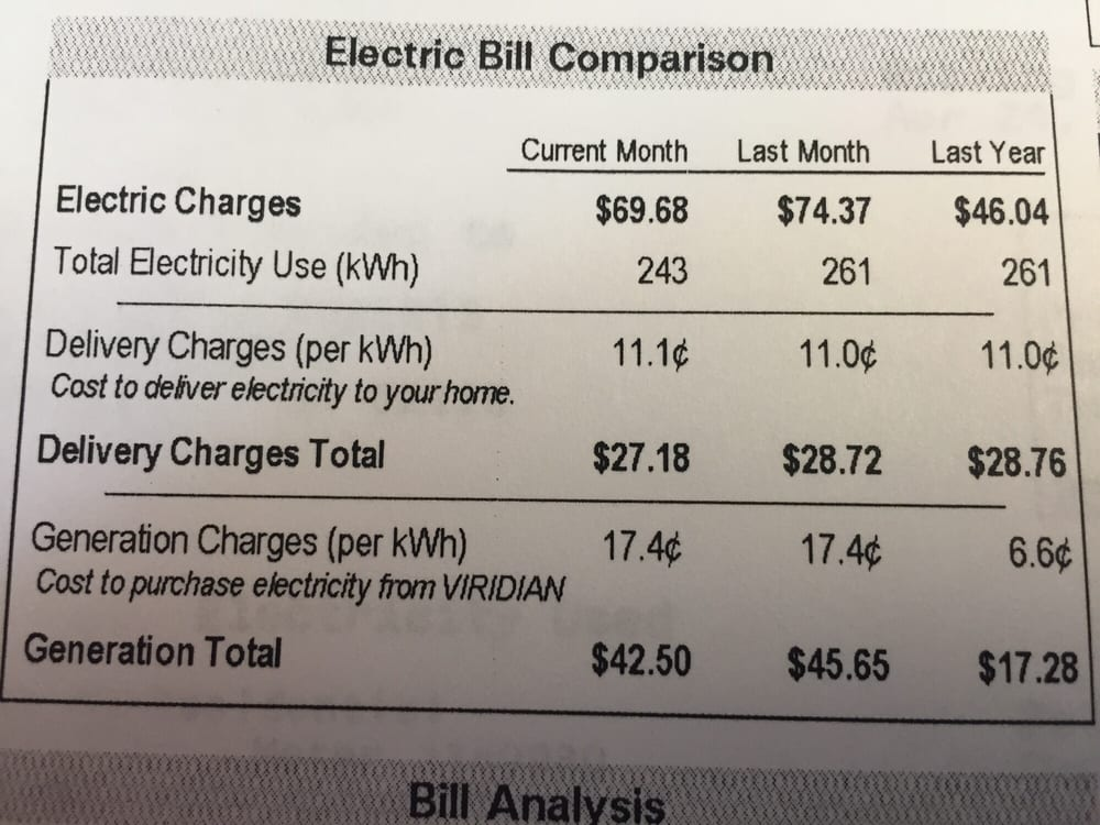 viridian energy comparison cheaper