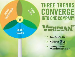 what is viridian energy about