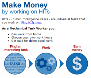 is the amazon mechanical turk a scam