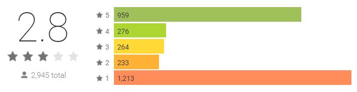 what is mobrog surveys