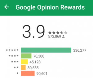 google opinion rewards review scam or legit