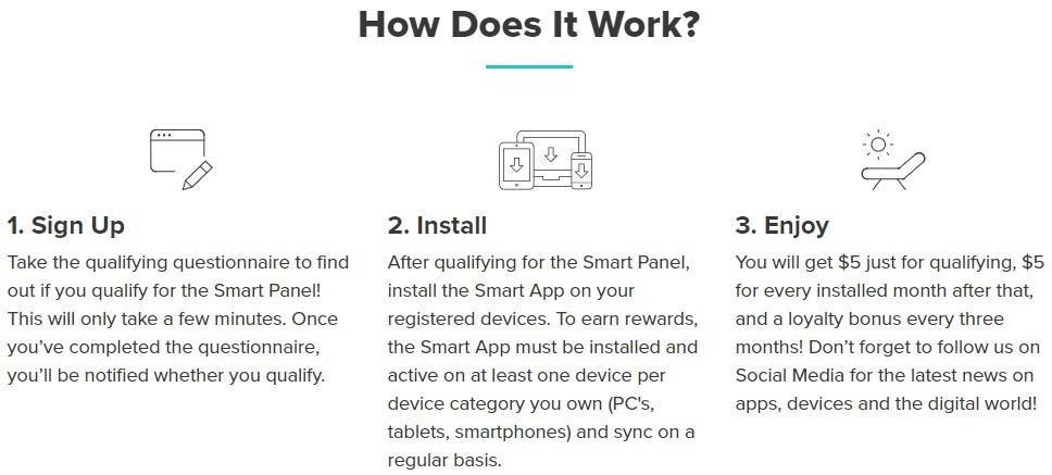 smart panel app review