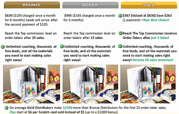 bronze silver gold distributors packs
