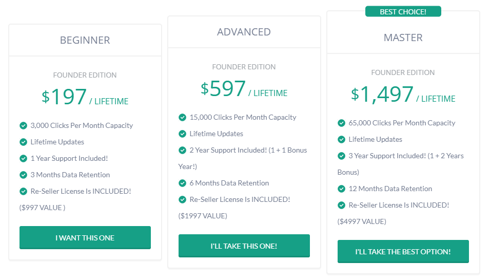 roi panel pricing options