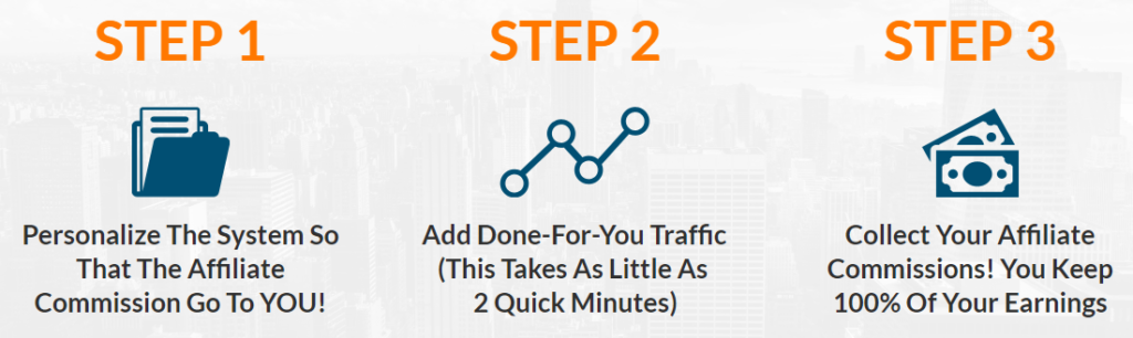 how 12 minute affiliate system works