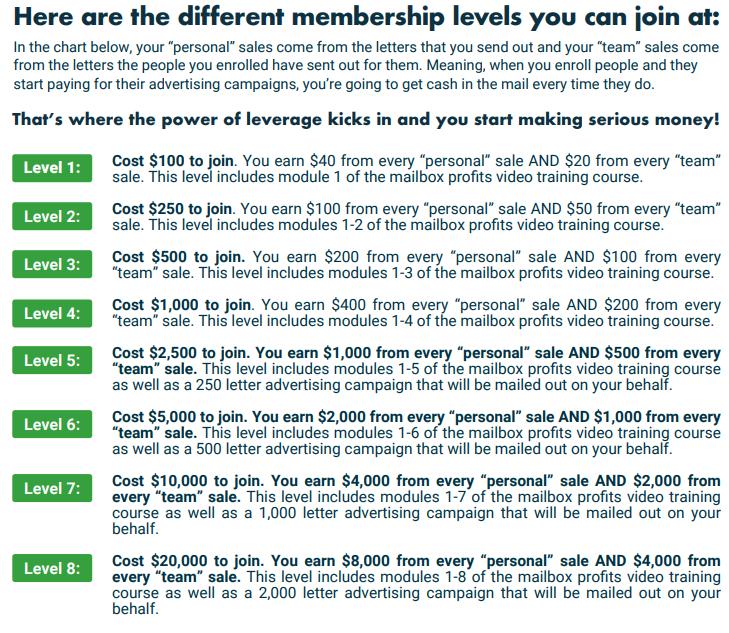 mailbox profits costs and membership options