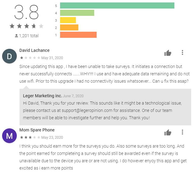 LEO scam reviews and complaints
