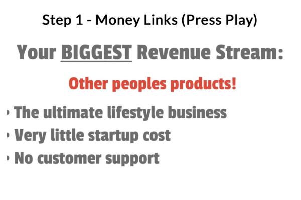 Free Turnkey Websites Affiliate Marketing Business Model