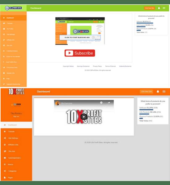 CB Profit Sites And 10X Profit Sites Similar Dashboard