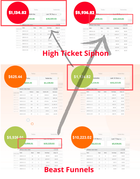High Ticket Siphon Fake Income Proof