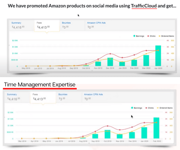 is Traffic Cloud a scam proof